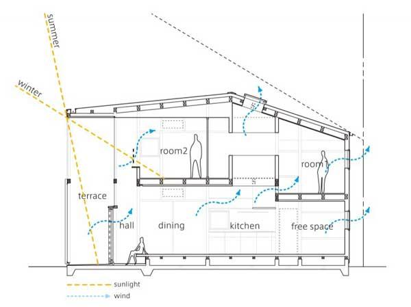 japanese wood townhouse idea (9)
