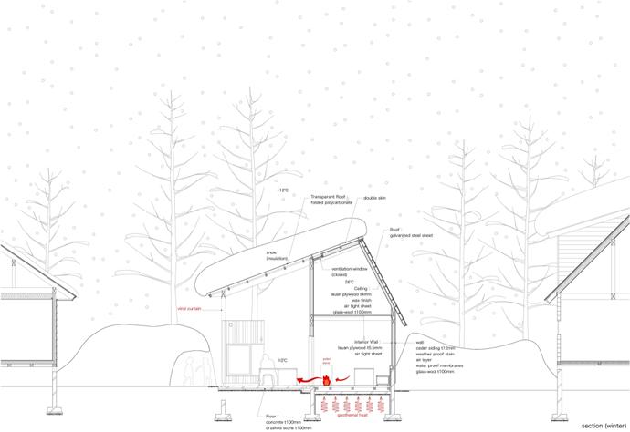 small modern villa house (5)