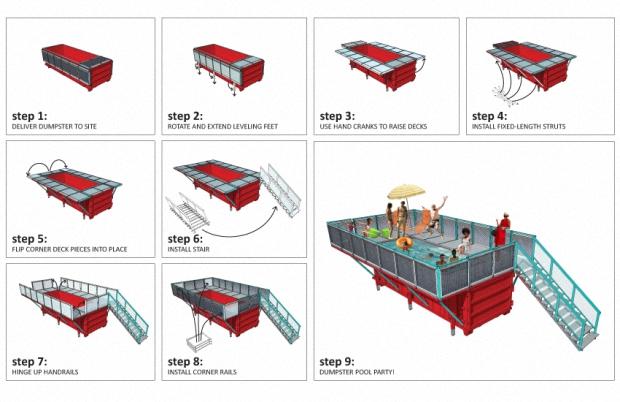 110822 Dumpster Pool V3 Deployment Diagram