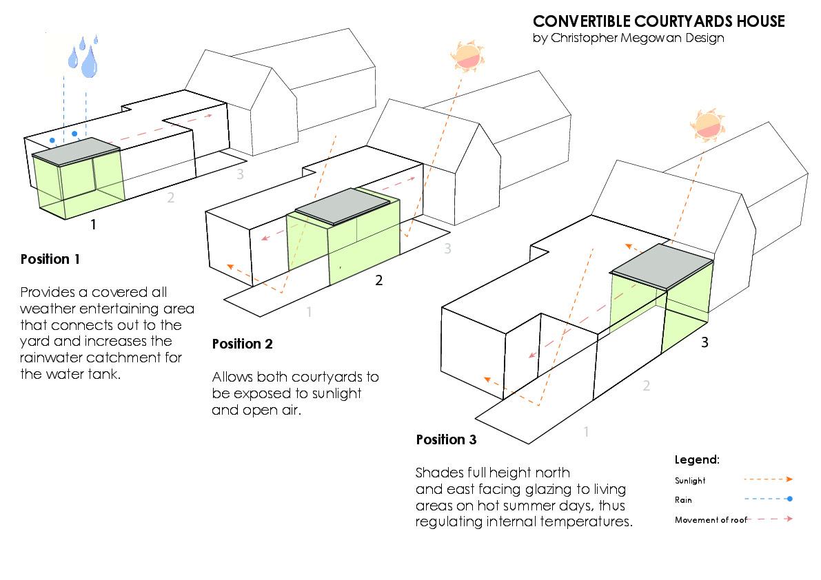 convertible-courtyards-house-christopher-megowan-design-9