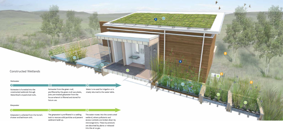 modern compact energy saving solar house (6)