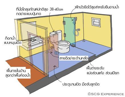 old man bathroom (1)
