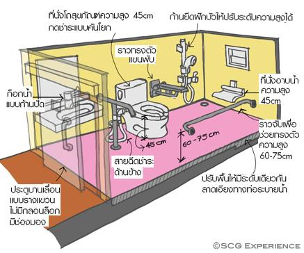 old man bathroom (2)