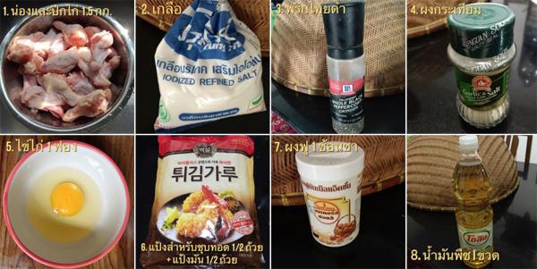 Korean fried chicken recipe (2)