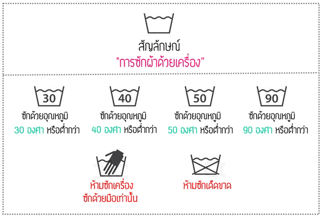 laundry-symbols-thai-definition (2)