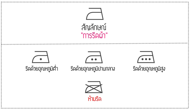 laundry-symbols-thai-definition (3)