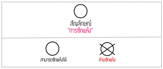 laundry-symbols-thai-definition (7)