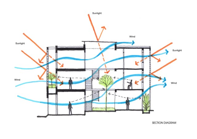 07_-_B_House_-_Section_diagram