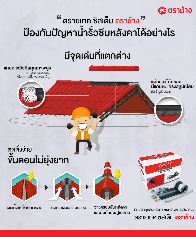 RoofAcc_Info_vol2_04 (1)