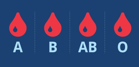 positivity-and-negativity-of-each-blood-type (1)