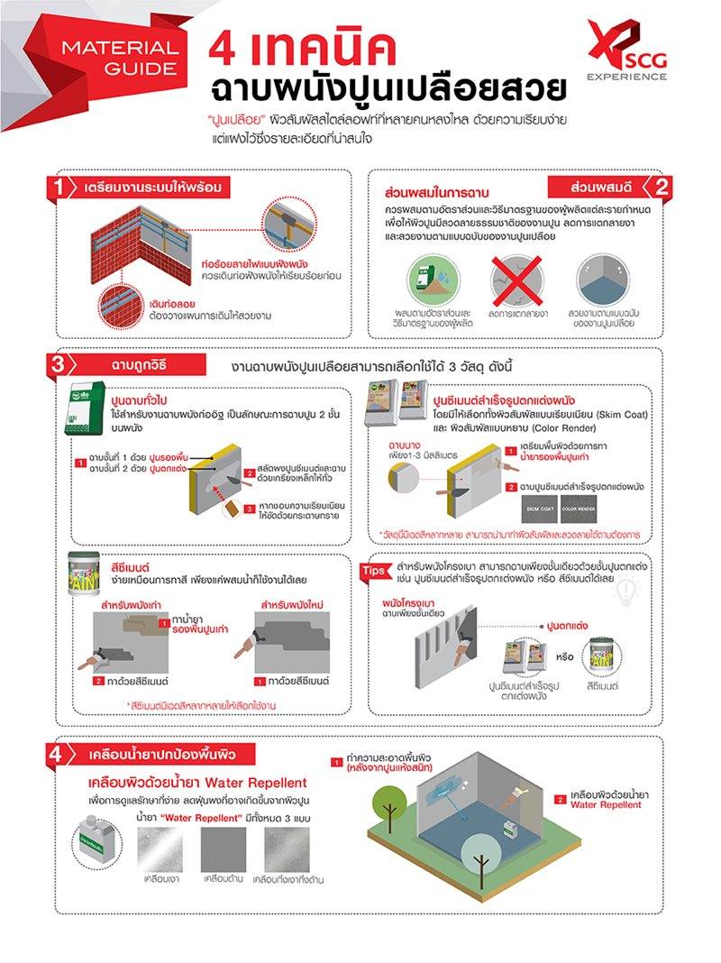 4-steps-how-to-create-concrete-wall (1)