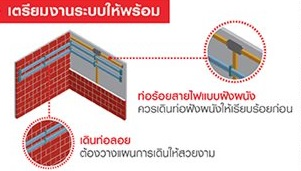 4-steps-how-to-create-concrete-wall (5)
