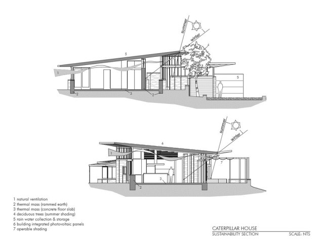 Caterpillar-House-by-Feldman-Architecture-www.homeworlddesign.-com-18