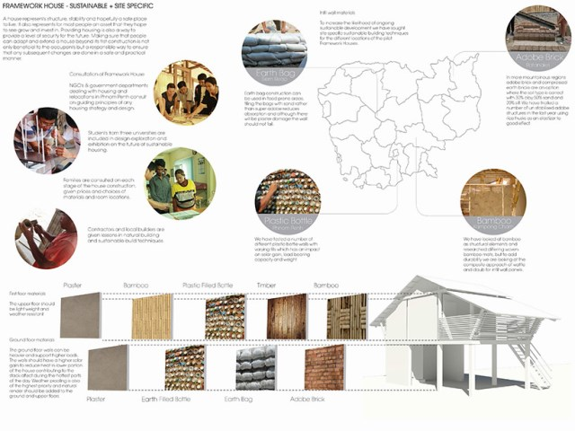 Eco House bamboo brick and wood (6)
