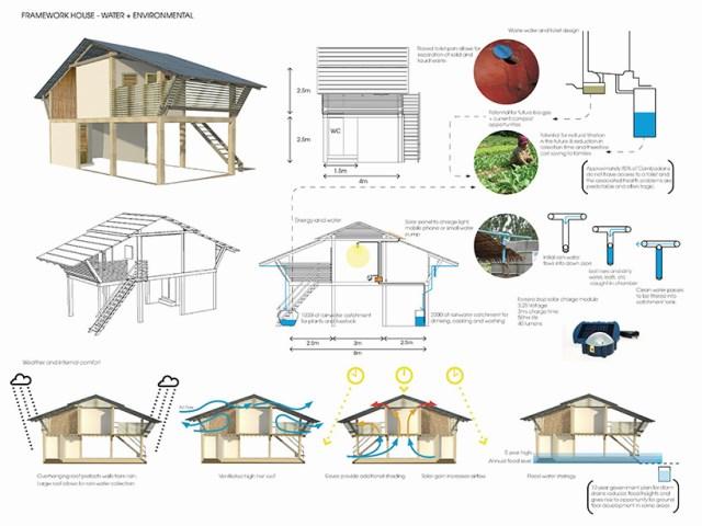 Eco House bamboo brick and wood (7)