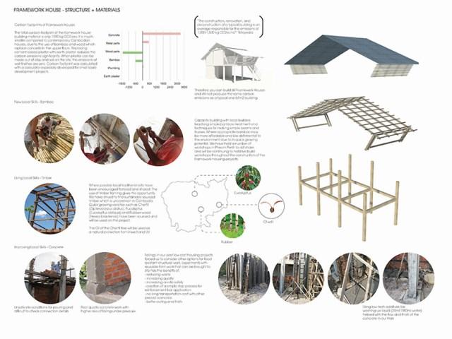 Eco House bamboo brick and wood (8)