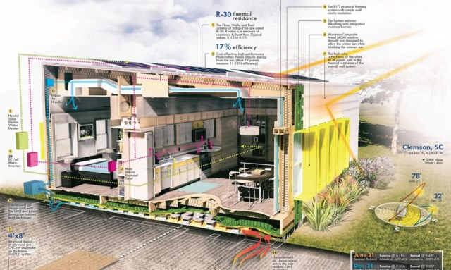tiny solar house (11)