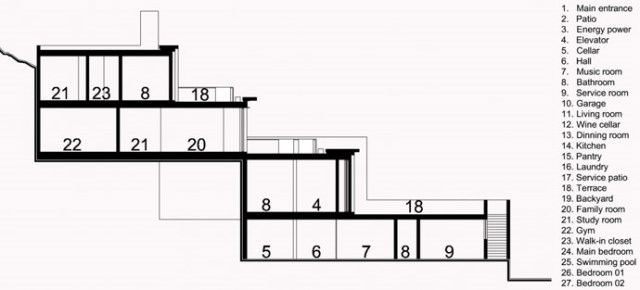 mountain house modern style (17)