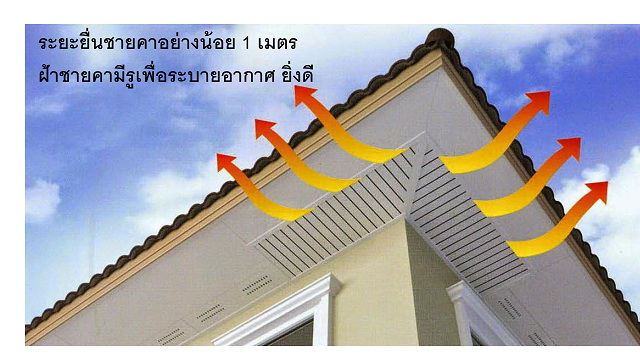 how-to-solve-too-hot-house (16)