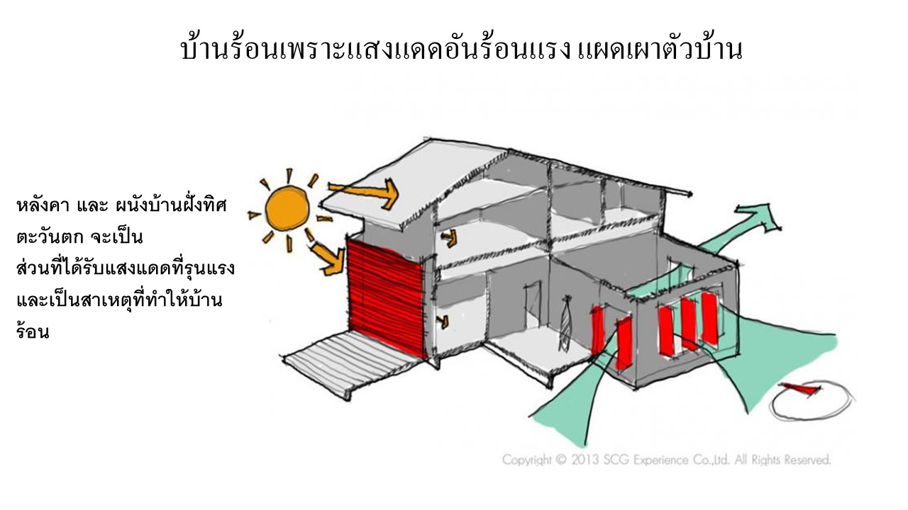 how-to-solve-too-hot-house (8)