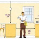 เรื่องบ้านน่ารู้ : มาตรฐานการออกแบบห้องครัว เพื่อการใช้งานที่คล่องตัว และสะดวกสบาย