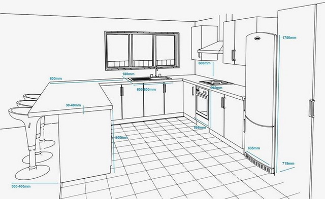 standard-positioning-arrangement-in-kitchen-3