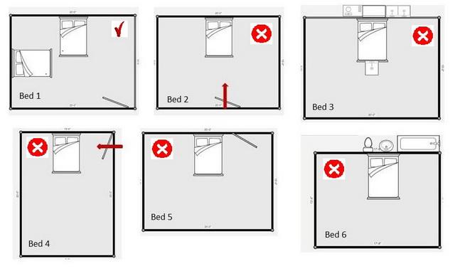 6-bedroom-feng-shui-tips-for-wealth-1