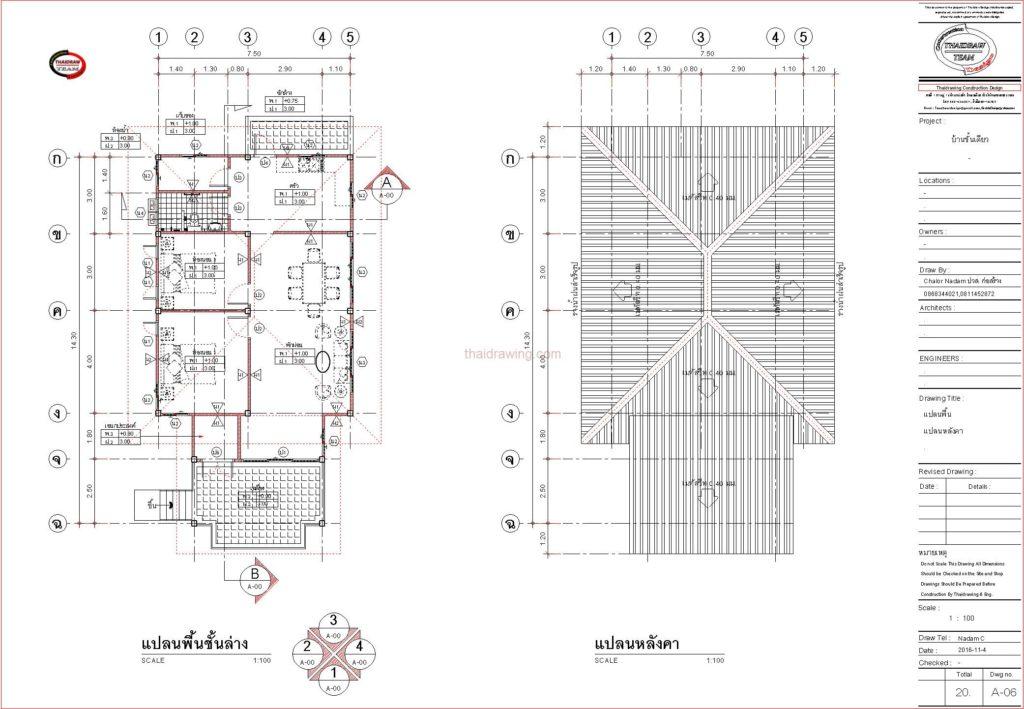 kaset_lopburi_plan