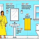 """เป๊ะแน่นอน!! """"14 มาตราฐานการออกแบบห้องน้ำ"""" เพื่อการใช้งานที่สะดวกสบายสำหรับทุกคนในบ้าน"""