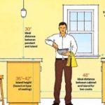 """รู้ก่อนสร้าง """"24 มาตราฐานการออกแบบห้องครัว"""" ลงตัวทุกการใช้งาน ทำอาหารได้ไม่มีสะดุด"""