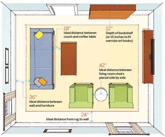 """อยู่สบายแน่นอน!! มาดู """"10 มาตราฐานการออกแบบห้องนั่งเล่น"""" เพื่อการพักผ่อนที่ลงตัวทุกขณะ – NaiBann – ข้อมูลซื้อขายบ้าน บ้านเดี่ยว คอนโด ที่ดิน ค้นหาบ้าน ข้อมูลที่อยู่อาศัย รวมแบบบ้าน ไอเดียตกแต่งบ้าน"""